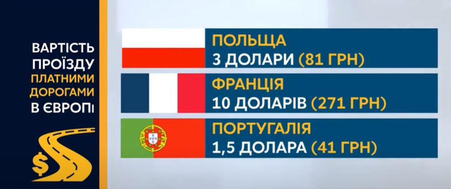 Трасса Херсон-Николаев вошла в список первых платных автобанов, которые передадут инвесторам